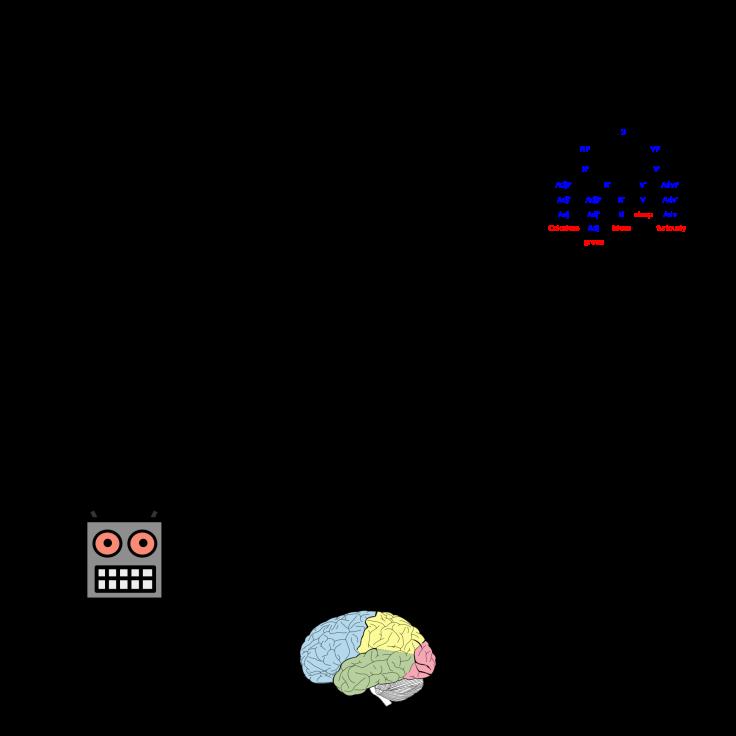 Cognitive_Science_Hexagon.svg